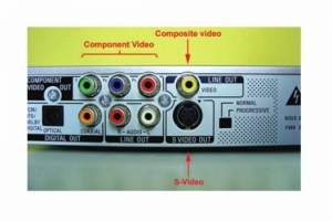 آشنایی با S-Video , Composite-Video و Component-Video